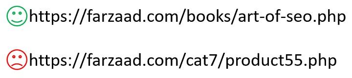 تاثیر URL معنی دار در سئو