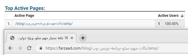 حل مشکل گوگل آنالیتیکس با صفحات AMP
