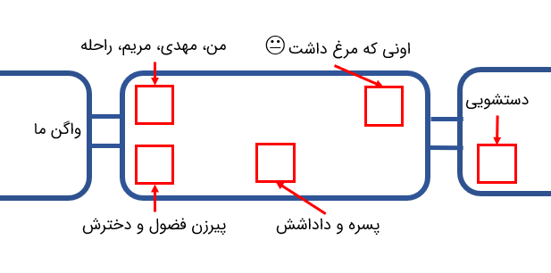 نقشه قطار رفت تهران - شوی